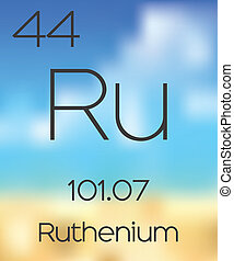 Periodic Table of the Elements Ruthenium - The Periodic...
