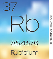 Periodic Table of the Elements Rubidium - The Periodic Table...
