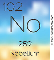 Periodic Table of the Elements Nobelium - The Periodic Table...
