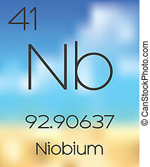 Periodic Table of the Elements Niobium - The Periodic Table...