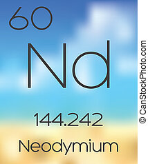 Periodic Table of the Elements Neodymium - The Periodic...