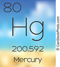 Periodic Table of the Elements Mercury - The Periodic Table...