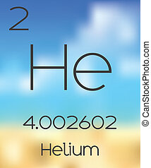 Periodic Table of the Elements Helium - The Periodic Table...