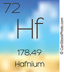 Periodic Table of the Elements Hafnium - The Periodic Table...