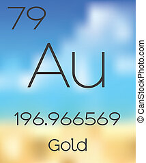 Periodic Table of the Elements Gold - The Periodic Table of...