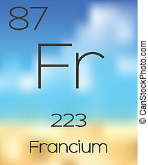 Periodic Table of the Elements Francium - The Periodic Table...