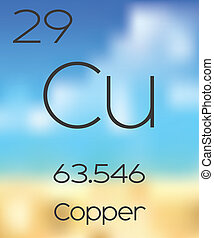 Periodic Table of the Elements Copper - The Periodic Table...