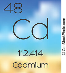 Periodic Table of the Elements Cadmium - The Periodic Table...