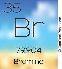 Periodic Table of the Elements Bromine - The Periodic Table...