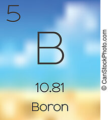 Periodic Table of the Elements Boron - The Periodic Table of...
