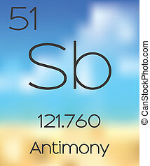Periodic Table of the Elements Antimony - The Periodic Table...