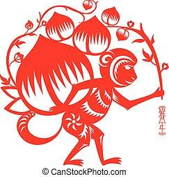 Year of Monkey illustration - Monkey illustration in Chinese...