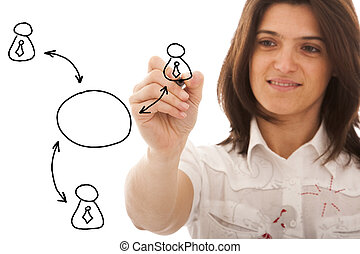 Social network scheme - businesswomen drawing a social...
