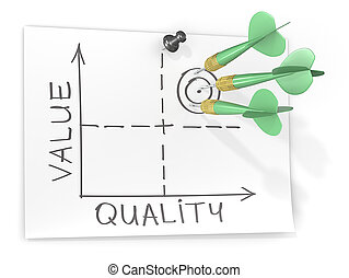 Value and Quality Relationship. - Classic sketch graph of...