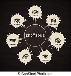 Eyes set of emotions