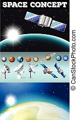 Planets in space and other objects