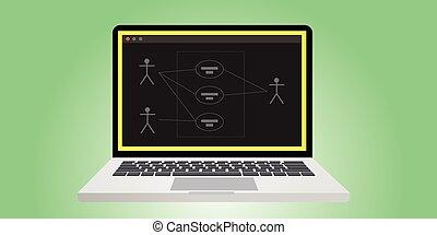 uml unified modelling language use case diagram vector