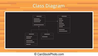 uml unified modelling language class diagram vector