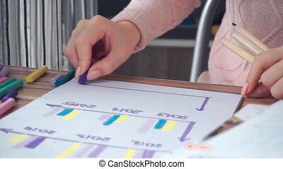 Woman drawing different business math graphs