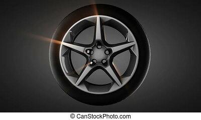 loop rotate wheel