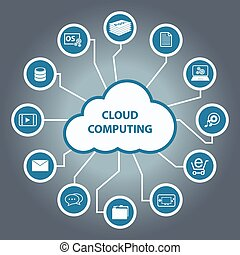 Cloud computing concept, with icons