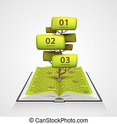 Open book with a tree numbering
