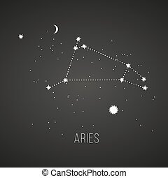 Astrology sign Aries on chalkboard background Zodiac...