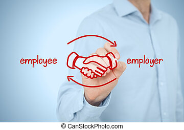 Employee and employer balanced cooperation concept....