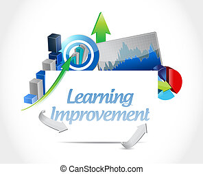 Learning improvement business sign concept
