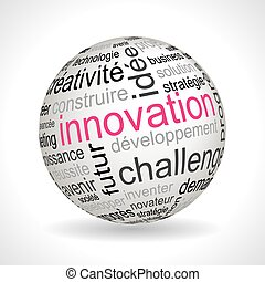 French Innovation theme sphere with keywords full vector