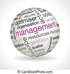 French management sphere with keywords - French management...