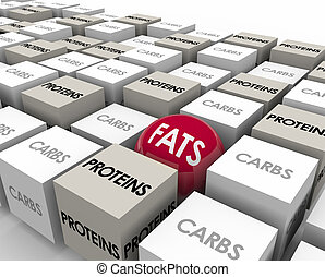 Fats Proteins Carbs Reduce Calories Lose Weight