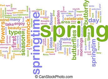 Spring wordcloud