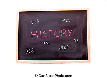 Blackboard with history lesson on white background