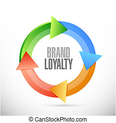 brand loyalty color cycle sign concept illustration design...