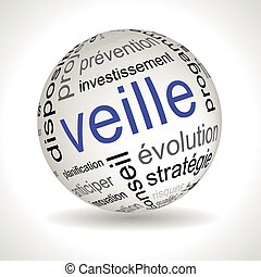 French business watch theme sphere with keywords full vector