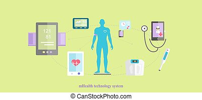 Mhealth Technologies System Icon Flat Isolated - Mhealth...