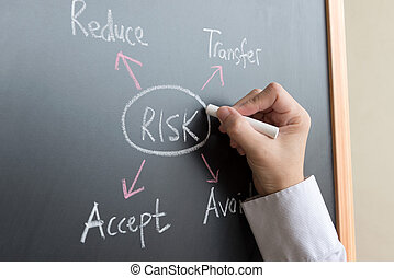 Risk management diagram draw on blackboard using chalk