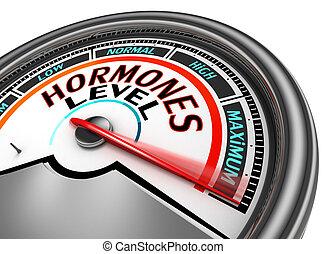 Hormones level conceptual meter indicate maximum, isolated...