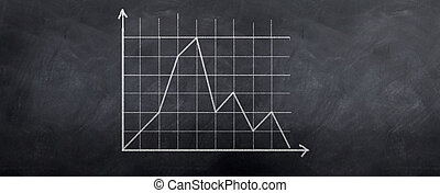Stock dropping - A graph showing a stock in decline over...