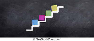 Tasks on the Stairs - Postit notes stand on the production...