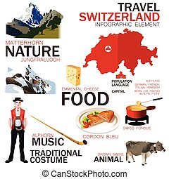 Infographic Elements for Traveling to Switzerland - A vector...