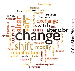change - illustration in word clouds of the word change