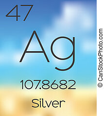 Periodic Table of the Elements Silver