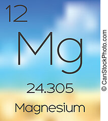 Periodic Table of the Elements Magnesium