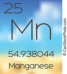 Periodic Table of the Elements Manganese