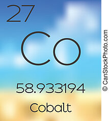 Periodic Table of the Elements Cobalt