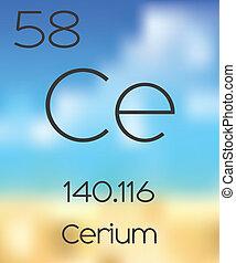 Periodic Table of the Elements Cerium