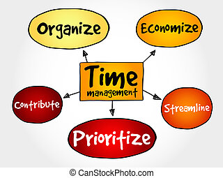 Time management business strategy