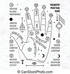 palm with symbols - Vector illustration of open hand with...